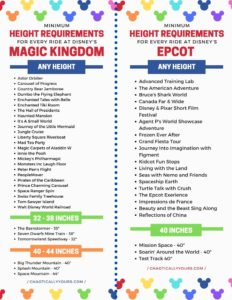 Image of Disney Height Requirements Printable page 1