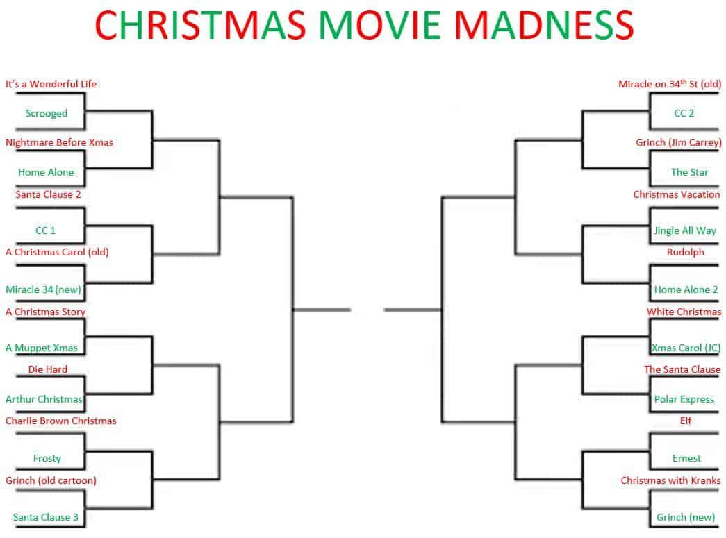 Christmas Movie Madness bracket